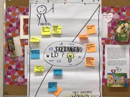 """Spotkanie metodyczne w XXIII LO im. NTN w Lublinie, """"Sketchnotes - myślenie wizualne na lekcji języka angielskiego"""" - część 1 i 2 warsztatów"""