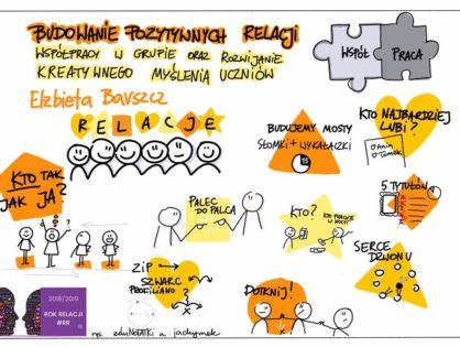Konferencja Relacje w Edukacji Lublin- zapis graficzny