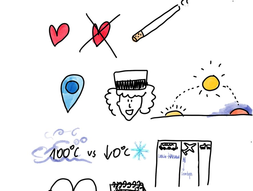 Present Simple wizualnie