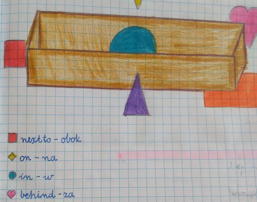 """""""Sketchnoting w moim zeszycie"""", czyli innowacja edukacyjna z MYŚLENIA WIZUALNEGO"""