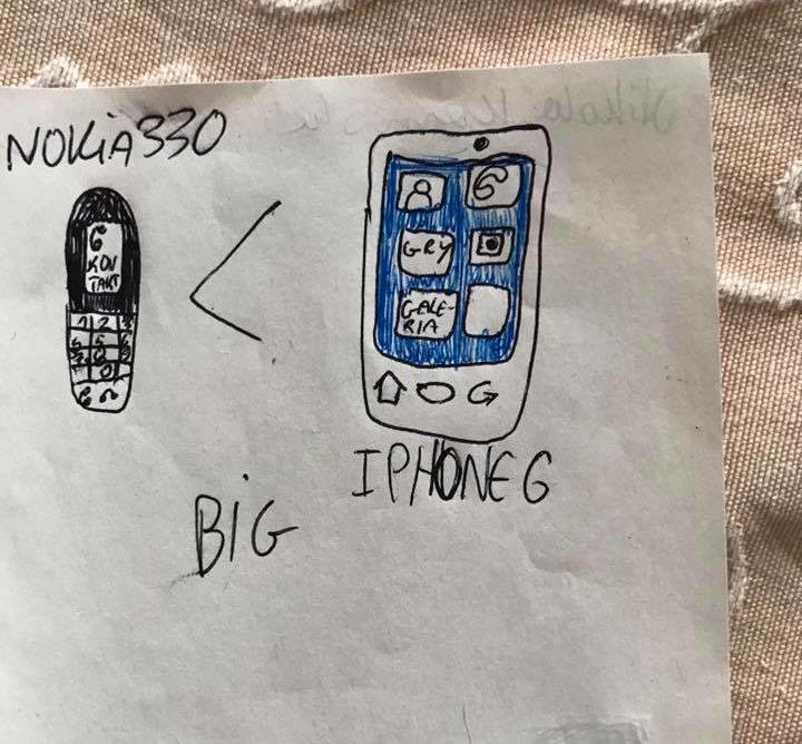 Big, bigger, the biggest- czyli o stopniowaniu przymiotników rysunkowo.