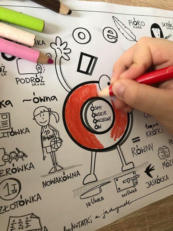 Sketchnoting Myślenie wizualne w szkole notatki wizualne z języka polskiego