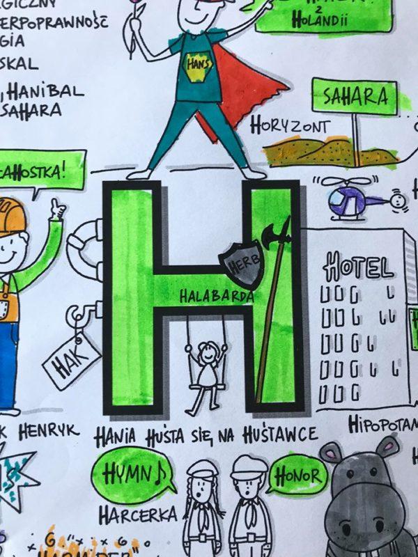 Karta obrazkowa H