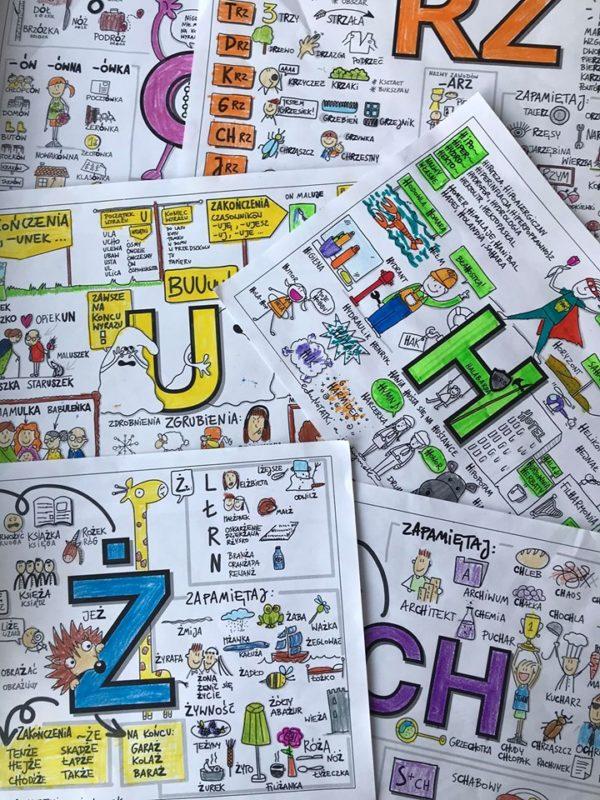 Sketchnoting Myślenie wizualne w szkole notatki wizualne z języka angielskiego