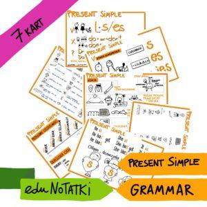 Notatki wizualne język angielski