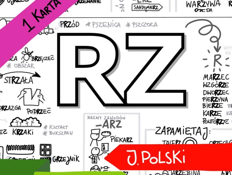 """Obrazkowa karta ortograficzna """"RZ"""""""